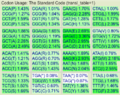 Aspergillua-oryzae-codon-usage-table.png